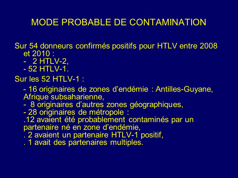 MODE PROBABLE DE CONTAMINATION