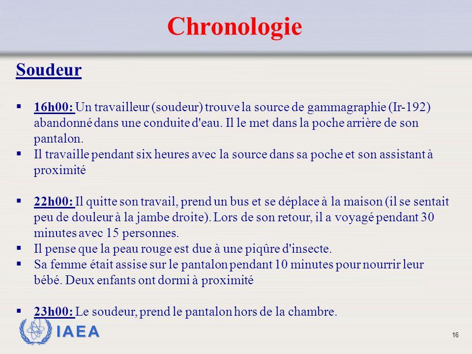 Chronologie Soudeur.