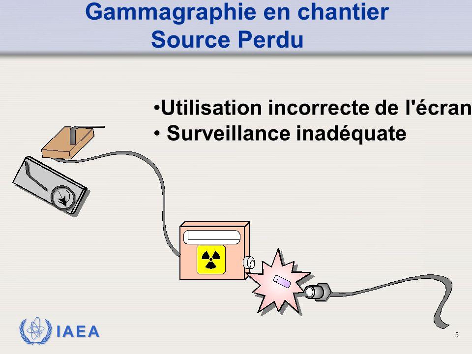 Gammagraphie en chantier Source Perdu