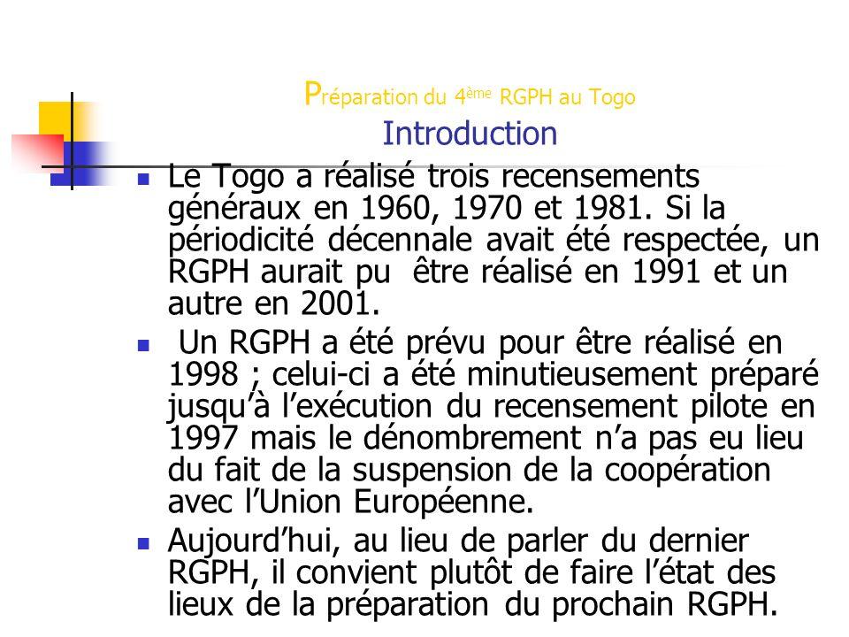Préparation du 4ème RGPH au Togo Introduction