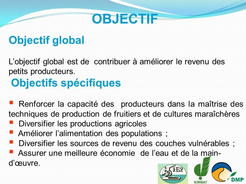 OBJECTIF Objectif global