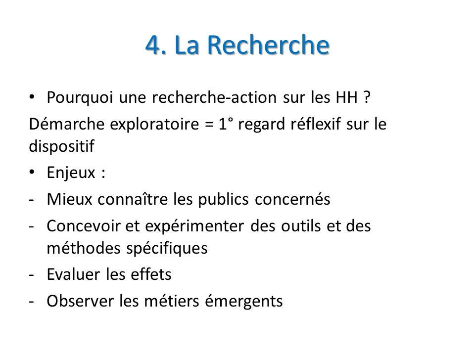 4. La Recherche Pourquoi une recherche-action sur les HH