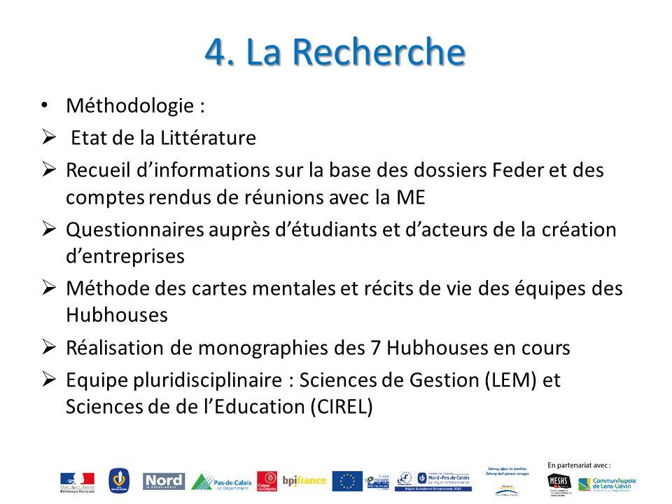 4. La Recherche Méthodologie : Etat de la Littérature