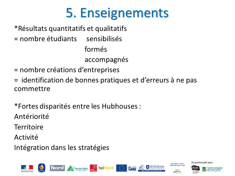 5. Enseignements