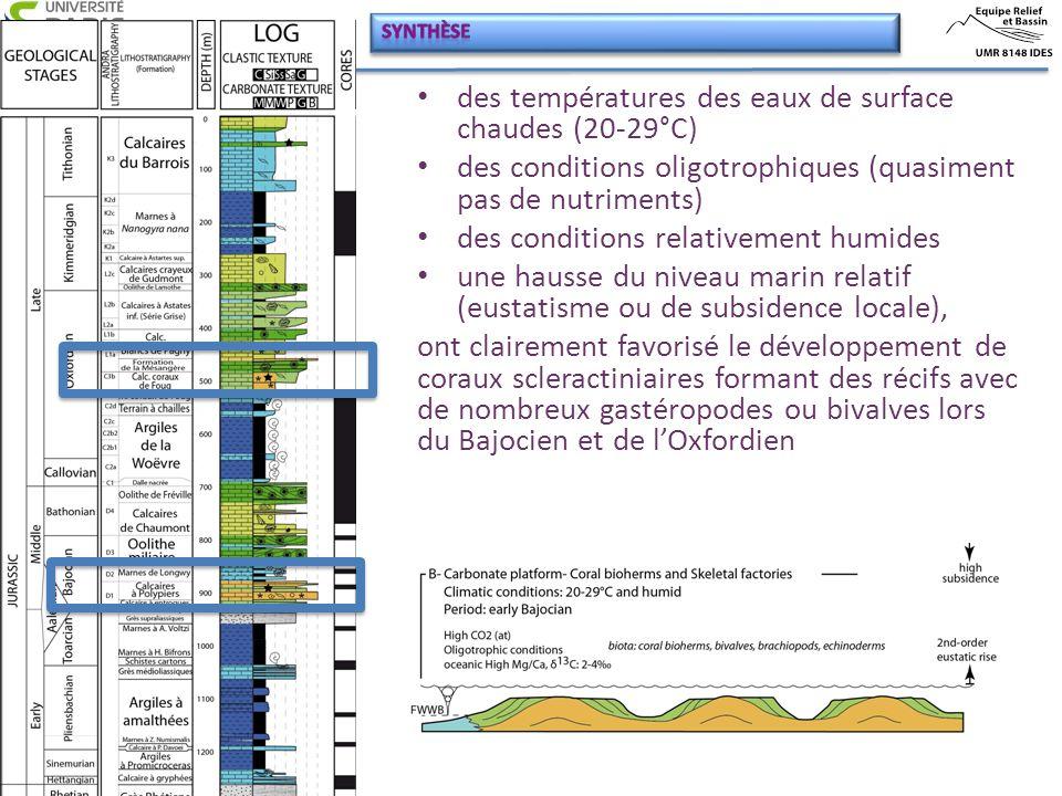 des températures des eaux de surface chaudes (20-29°C)
