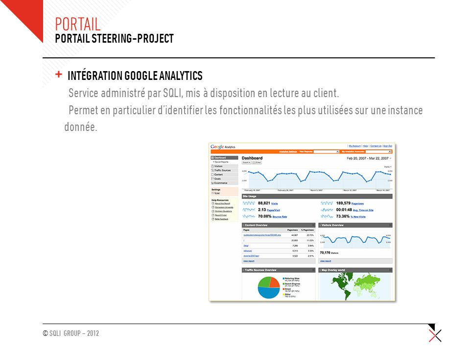 Portail Portail Steering-Project Intégration Google Analytics