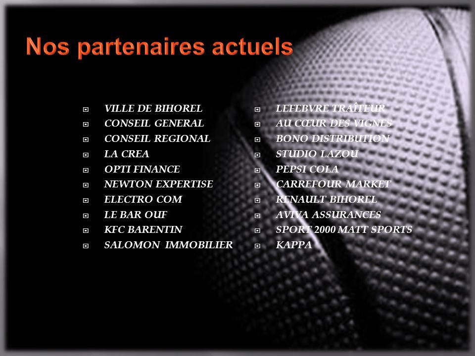 Nos partenaires actuels