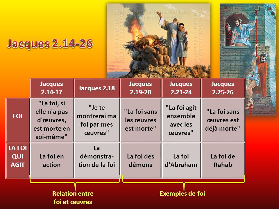 Jacques 2.14-26 Jacques 2.14-17 Jacques 2.18 Jacques 2.19-20