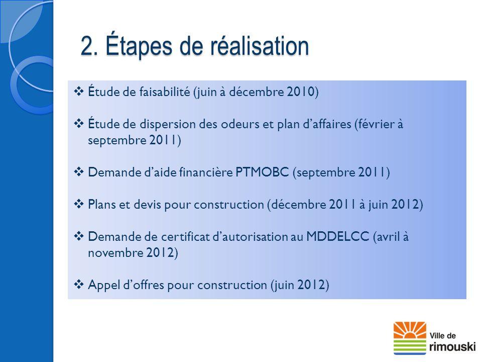 2. Étapes de réalisation Étude de faisabilité (juin à décembre 2010)