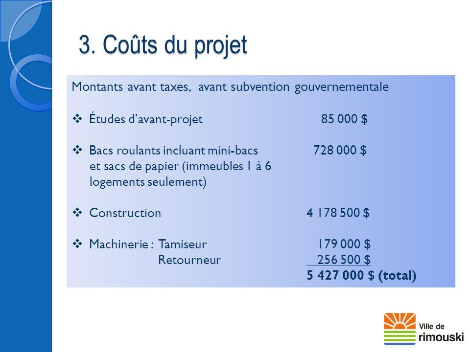 3. Coûts du projet Montants avant taxes, avant subvention gouvernementale. Études d'avant-projet 85 000 $