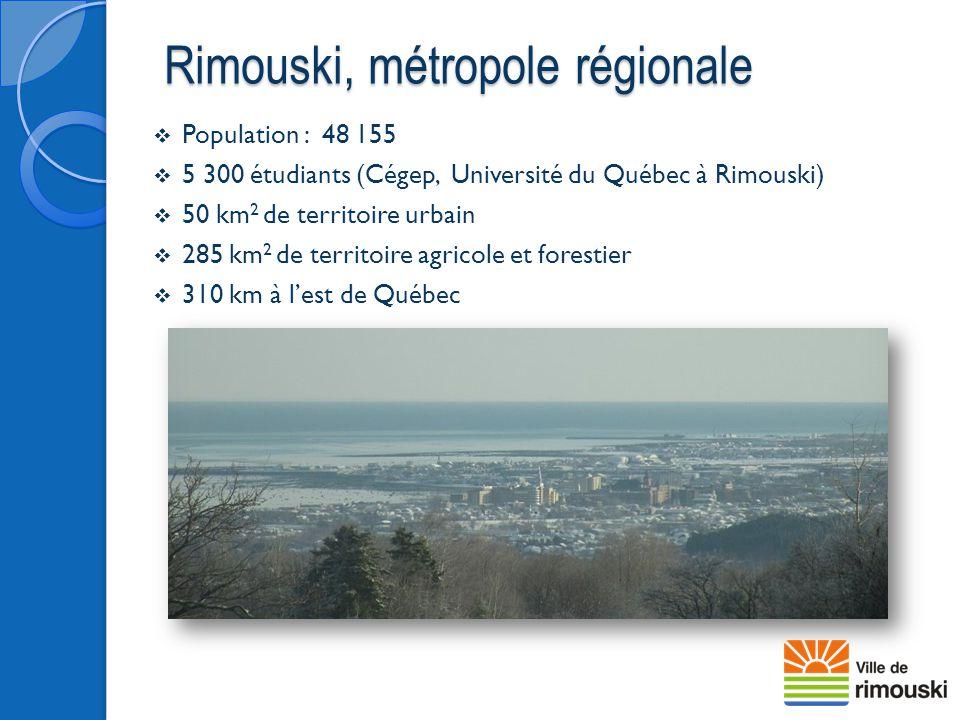 Rimouski, métropole régionale