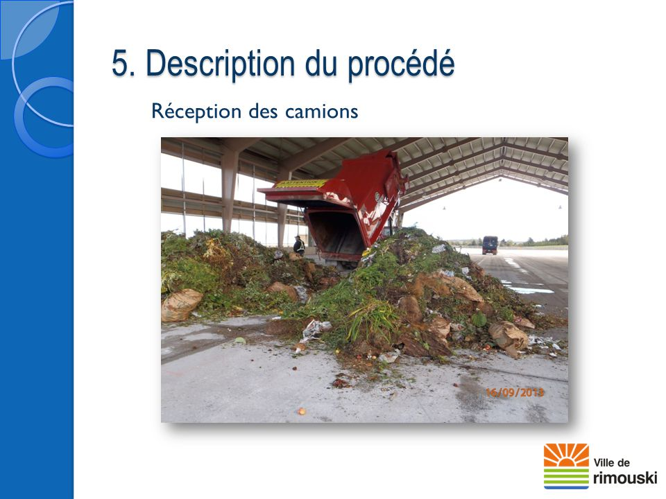 5. Description du procédé