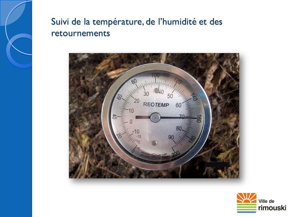 Suivi de la température, de l'humidité et des retournements