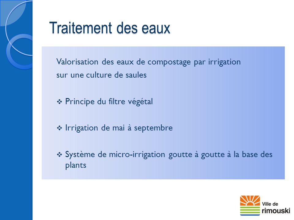 Traitement des eaux Valorisation des eaux de compostage par irrigation