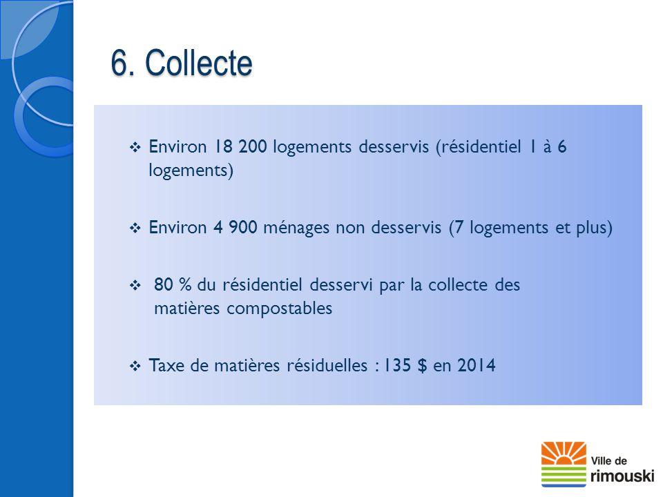 6. Collecte Environ 18 200 logements desservis (résidentiel 1 à 6 logements) Environ 4 900 ménages non desservis (7 logements et plus)