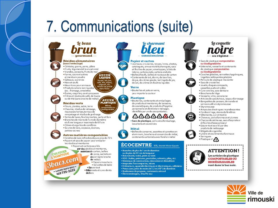 7. Communications (suite)