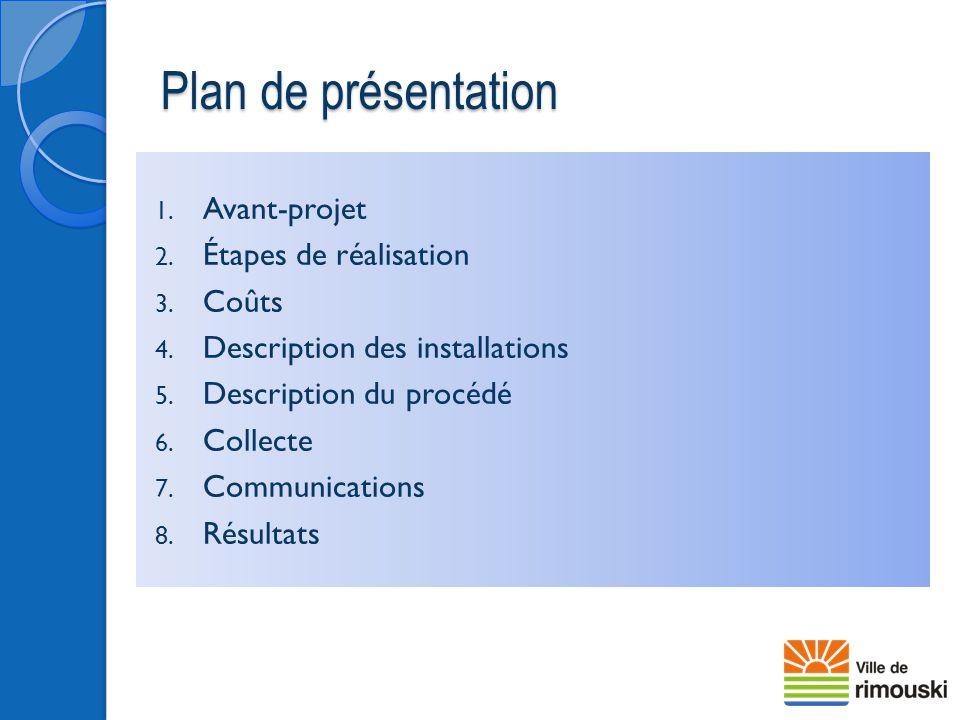 Plan de présentation Avant-projet Étapes de réalisation Coûts
