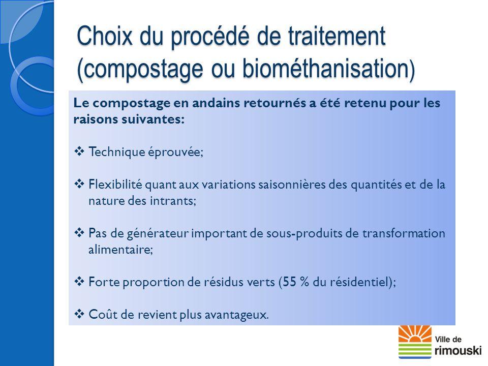 Choix du procédé de traitement (compostage ou biométhanisation)