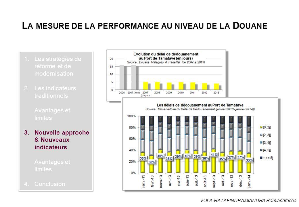 La mesure de la performance au niveau de la Douane