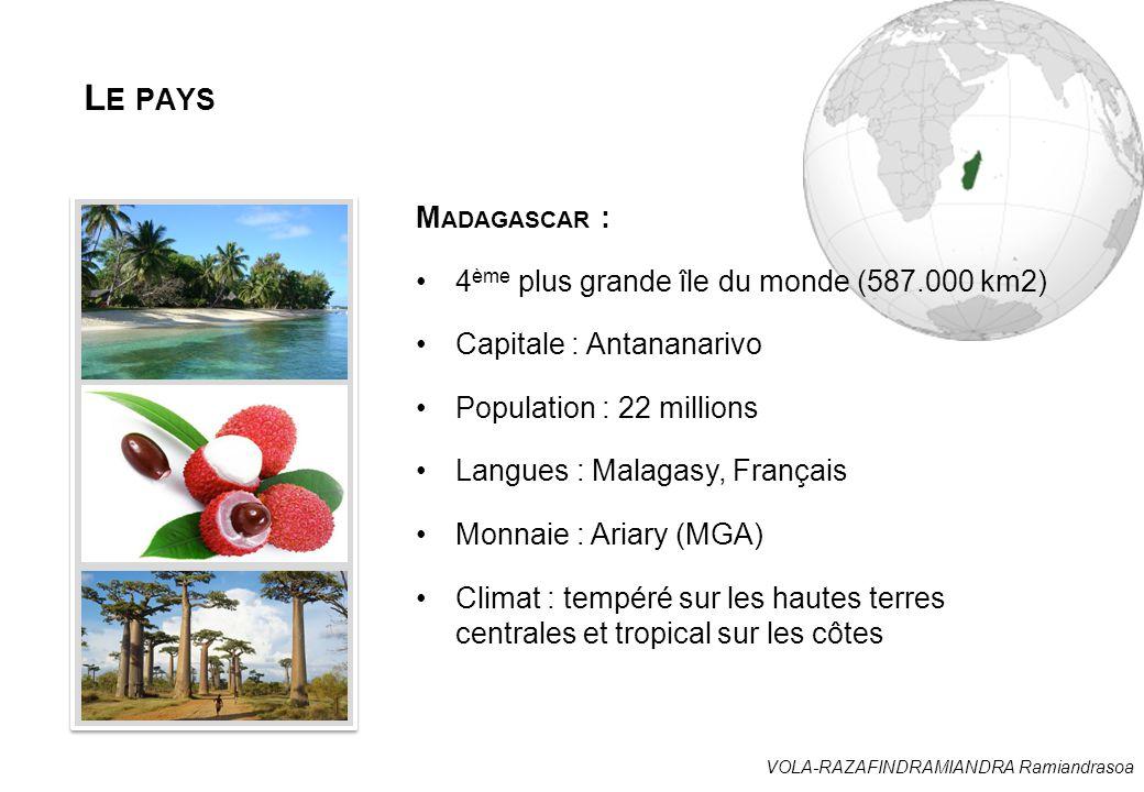 Le pays Madagascar : 4ème plus grande île du monde (587.000 km2)