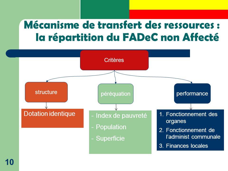 Mécanisme de transfert des ressources : la répartition du FADeC non Affecté