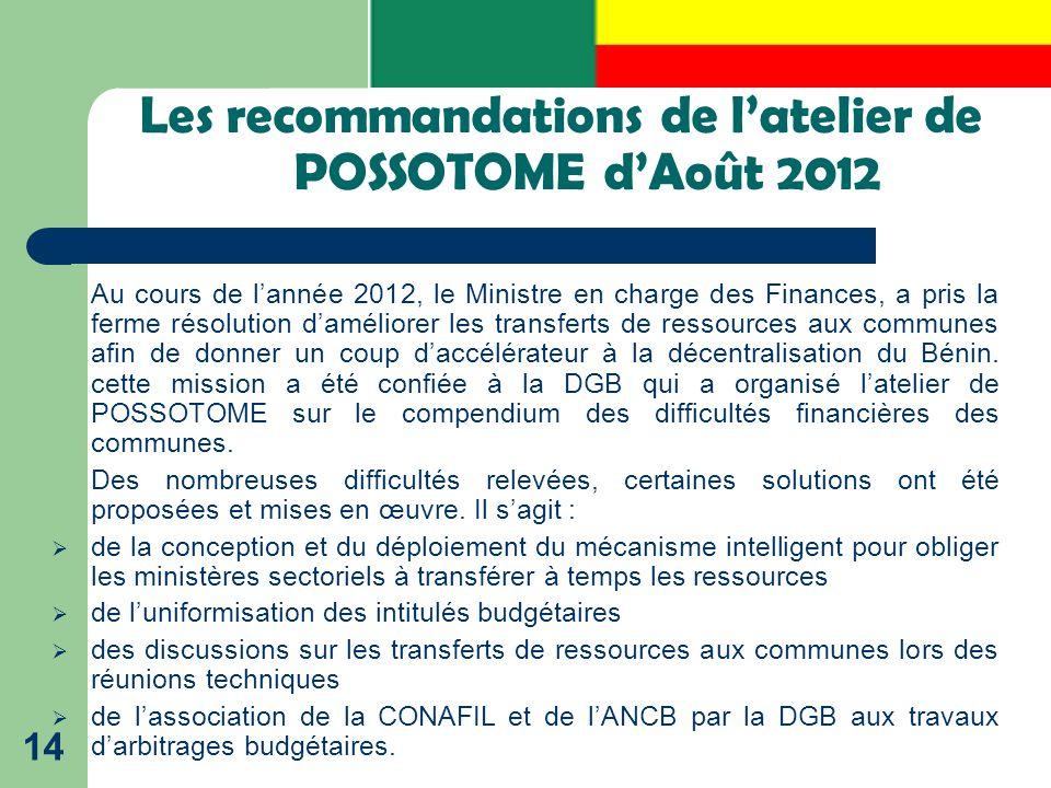Les recommandations de l'atelier de POSSOTOME d'Août 2012