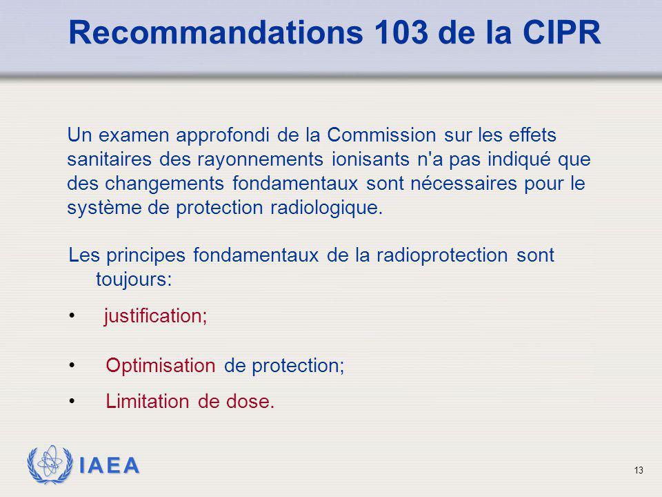 Recommandations 103 de la CIPR