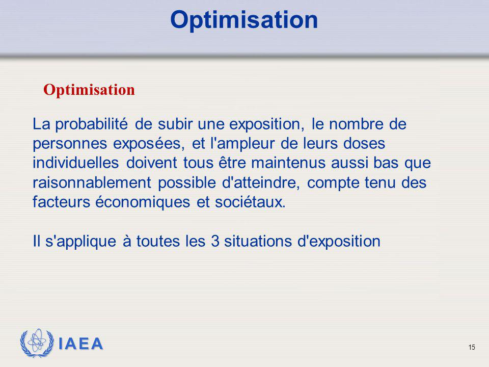 Optimisation Optimisation