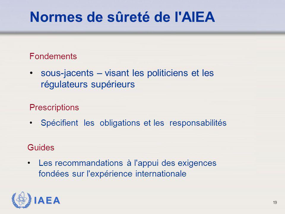 Normes de sûreté de l AIEA