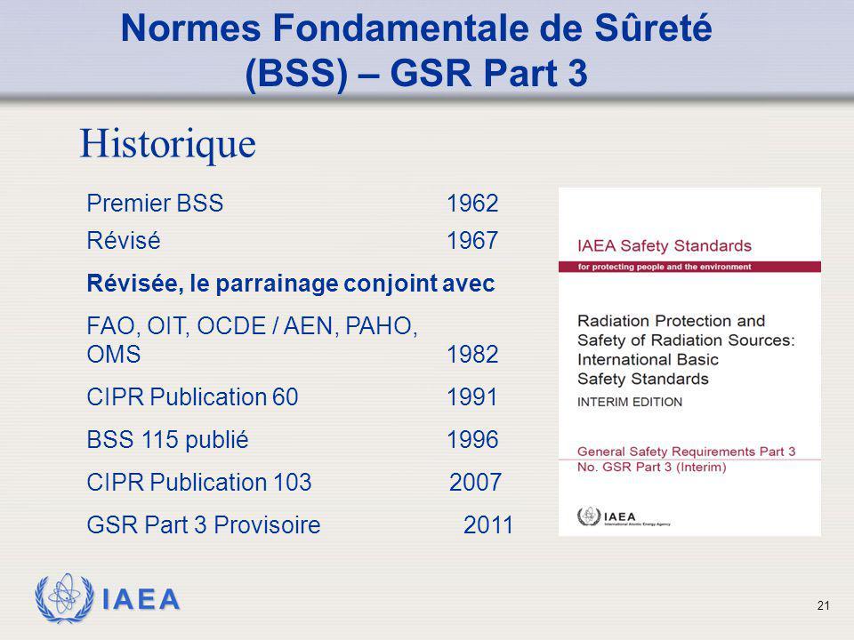 Normes Fondamentale de Sûreté (BSS) – GSR Part 3