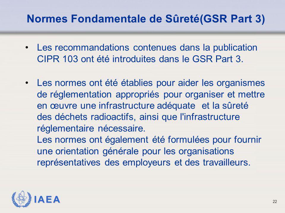 Normes Fondamentale de Sûreté(GSR Part 3)