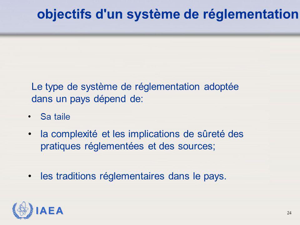 objectifs d un système de réglementation