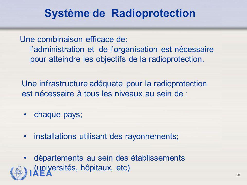 Système de Radioprotection