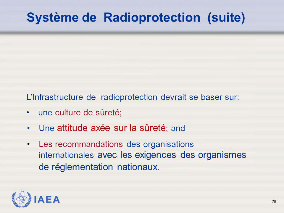 Système de Radioprotection (suite)