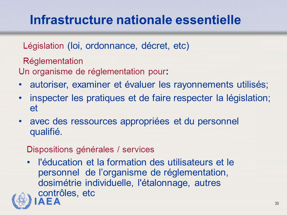 Infrastructure nationale essentielle