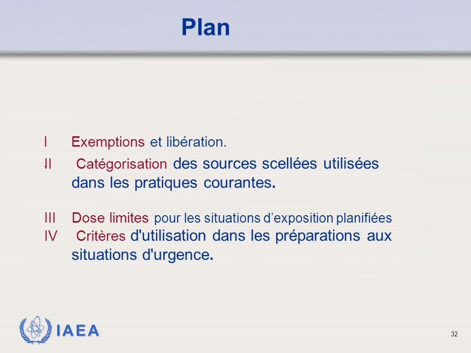 Plan I Exemptions et libération. .