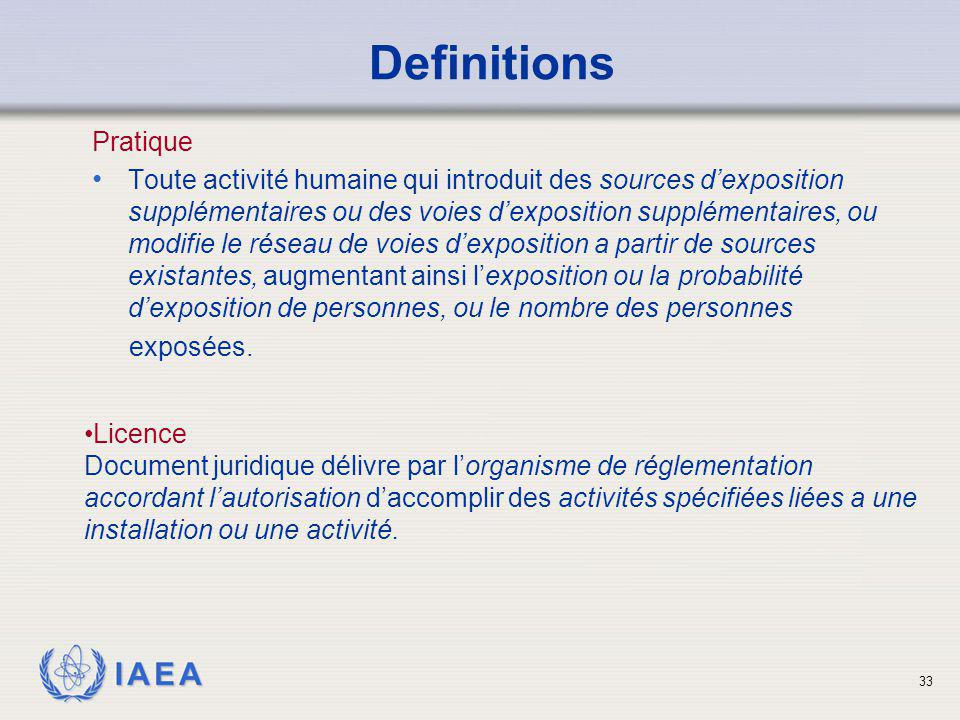 Definitions Pratique.