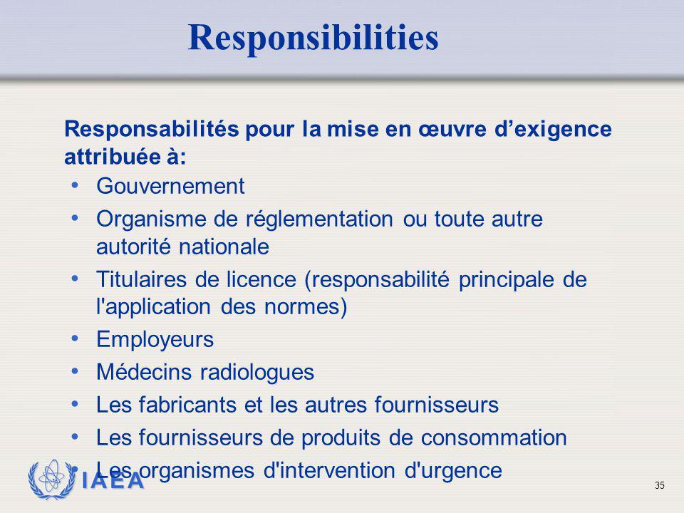 Responsibilities Responsabilités pour la mise en œuvre d'exigence attribuée à: Gouvernement.