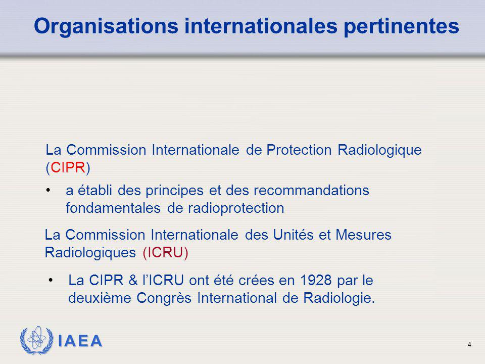 Organisations internationales pertinentes