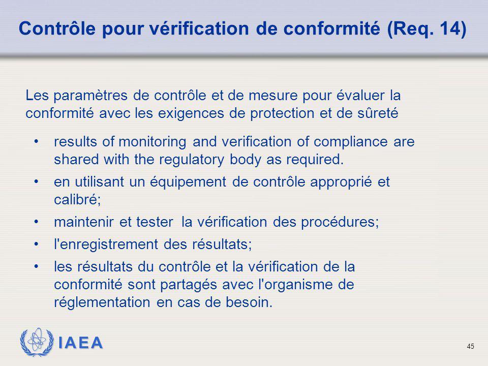 Contrôle pour vérification de conformité (Req. 14)