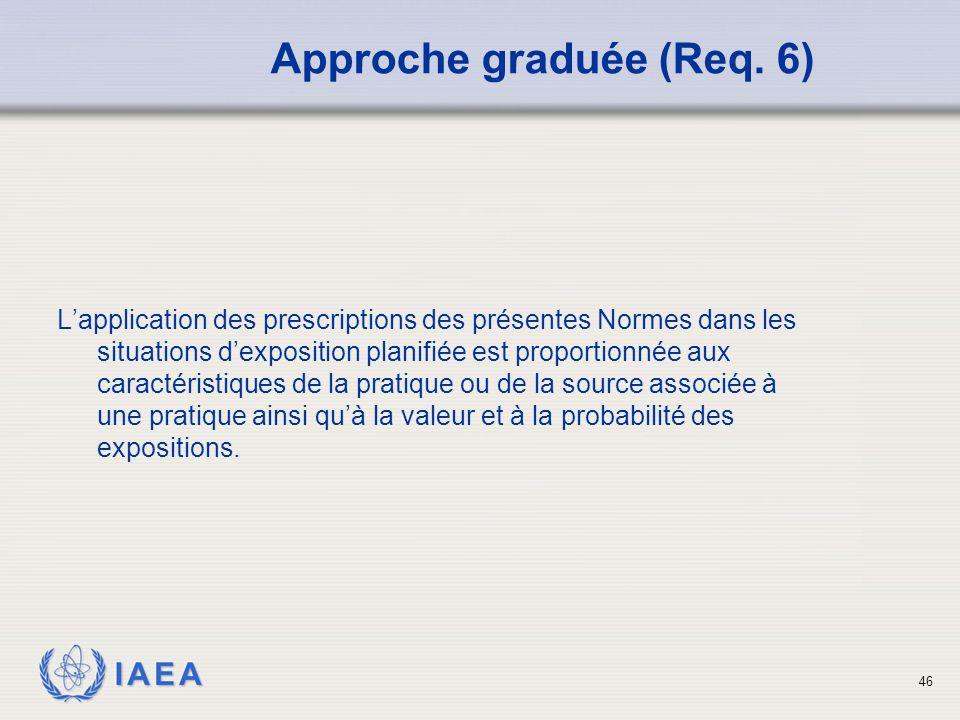 Approche graduée (Req. 6)