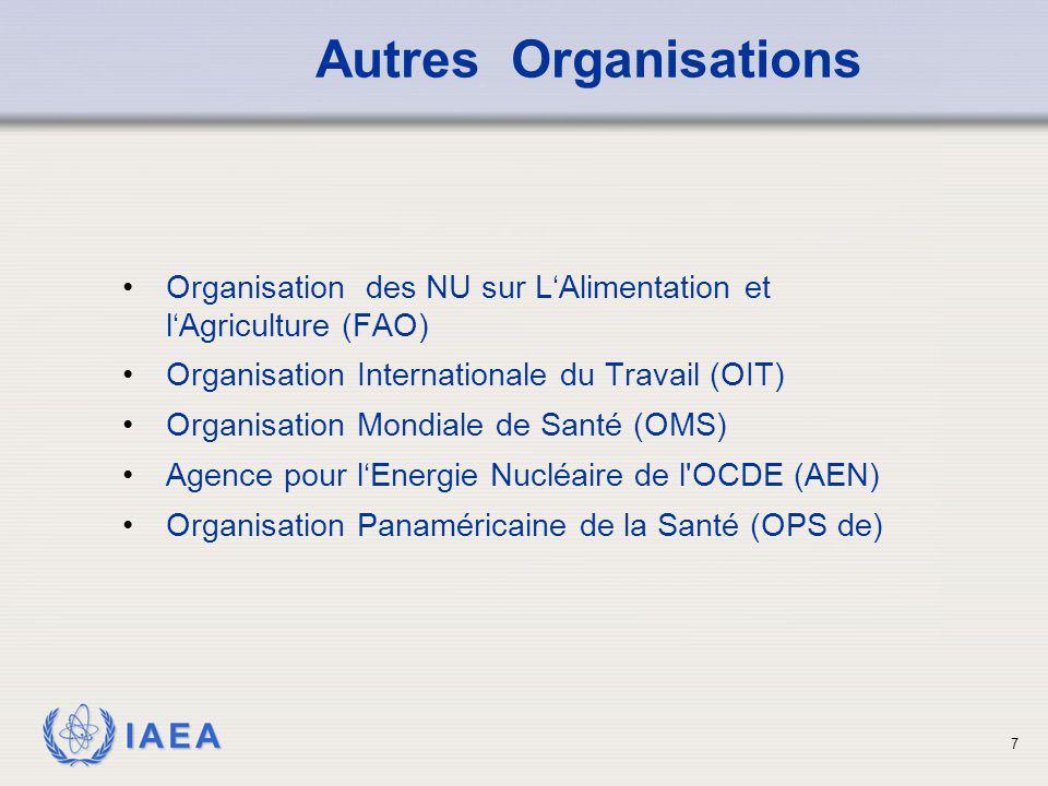 Autres Organisations Organisation des NU sur L'Alimentation et l'Agriculture (FAO) Organisation Internationale du Travail (OIT)