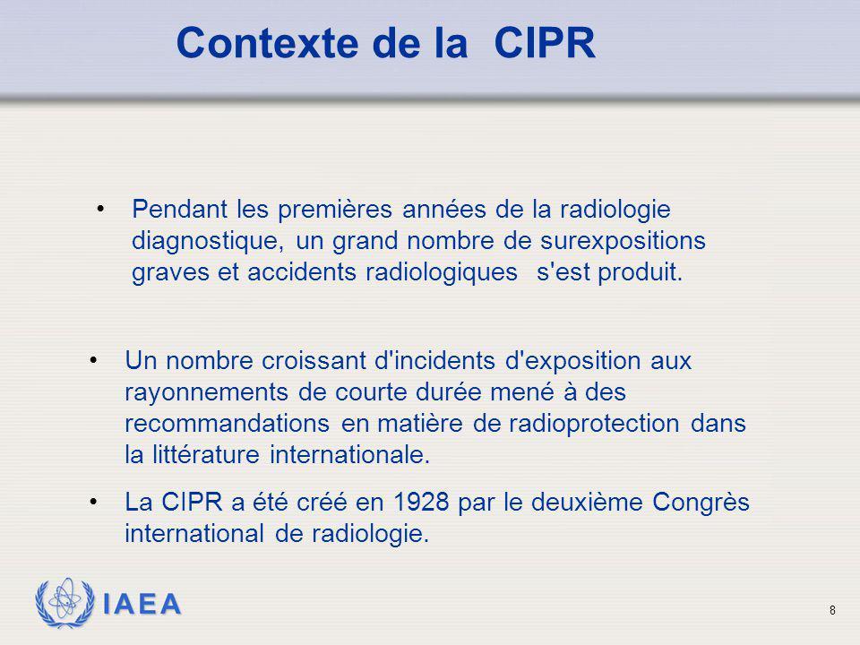 Contexte de la CIPR