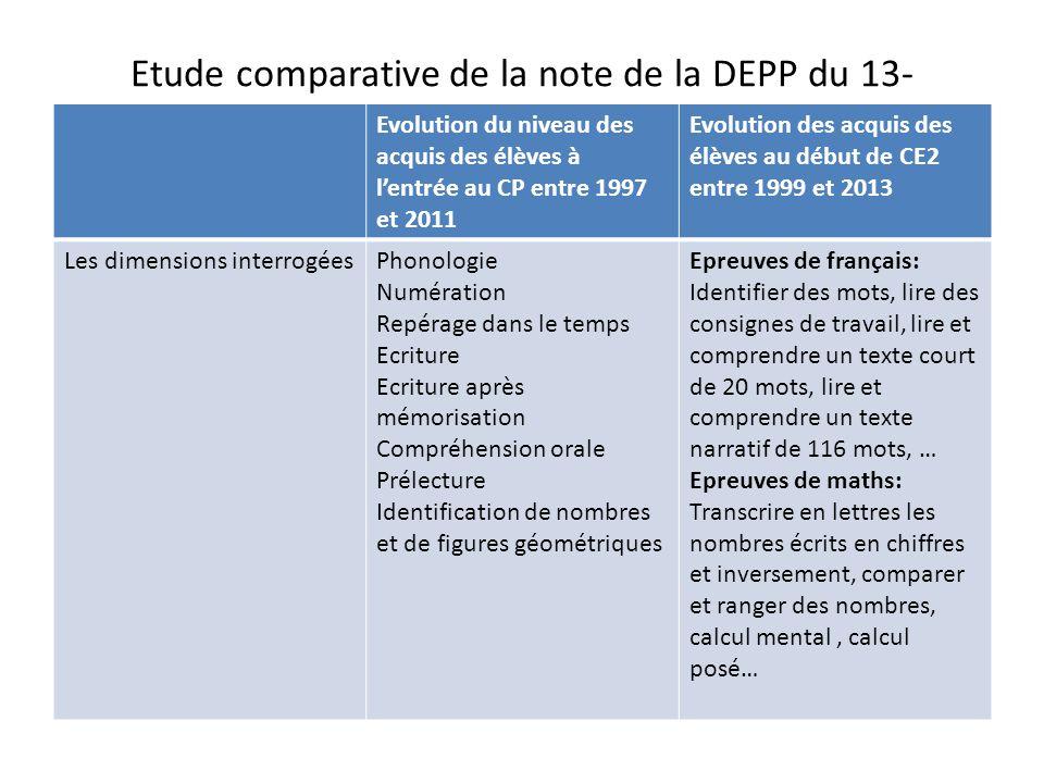 Etude comparative de la note de la DEPP du 13-19/09/2013 et de celle du 19/05/2014