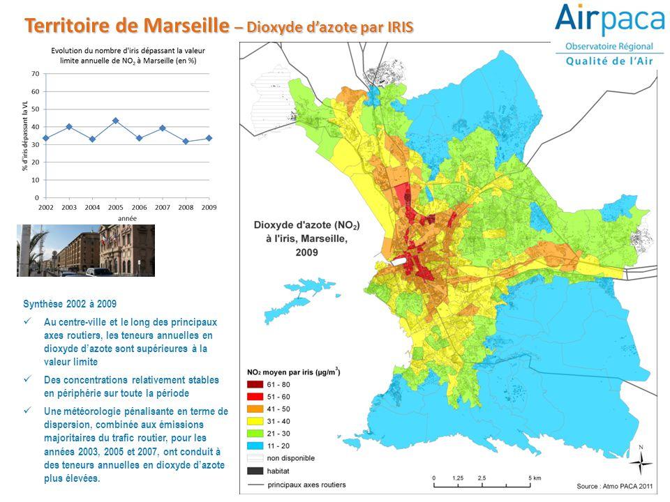 Territoire de Marseille – Dioxyde d'azote par IRIS