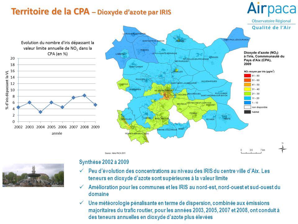 Territoire de la CPA – Dioxyde d'azote par IRIS