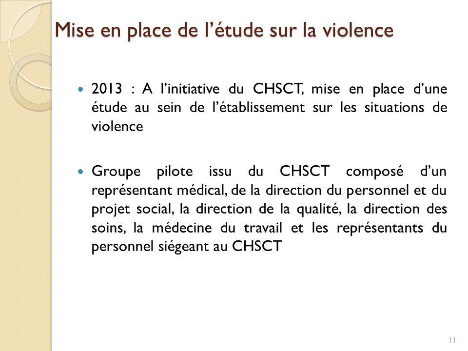 Mise en place de l'étude sur la violence