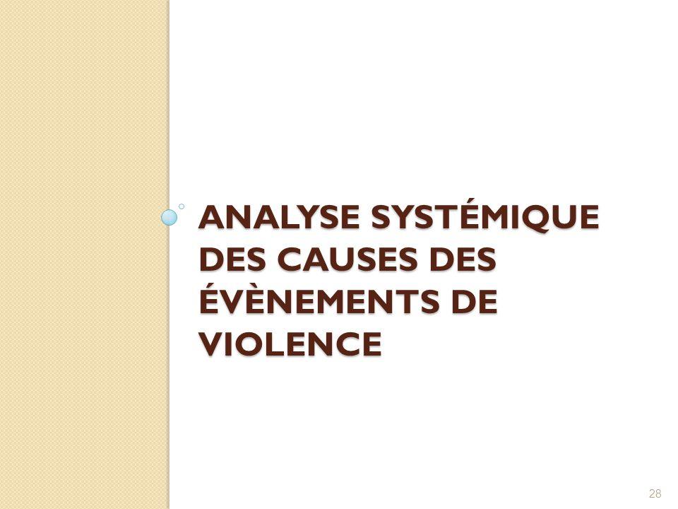 Analyse systémique des causes des évènements de violence