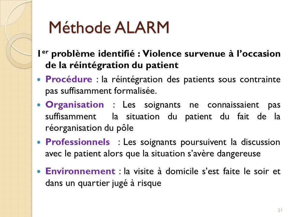 Méthode ALARM 1er problème identifié : Violence survenue à l'occasion de la réintégration du patient.