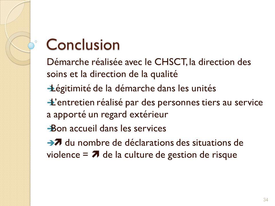 Conclusion Démarche réalisée avec le CHSCT, la direction des soins et la direction de la qualité. Légitimité de la démarche dans les unités.